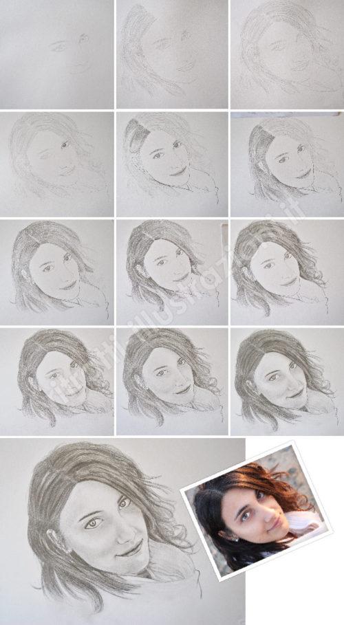 come nascono i ritratti da foto disegnati a mano