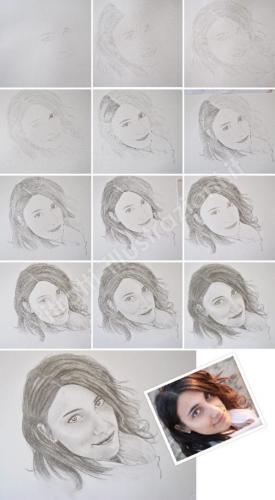 creazione ritratto